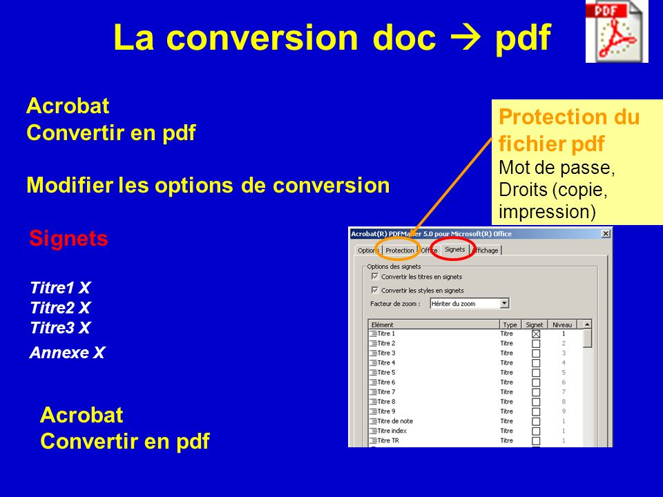Cr ation de document num rique ppt video online t l charger - Convertir fichier pdf en open office ...