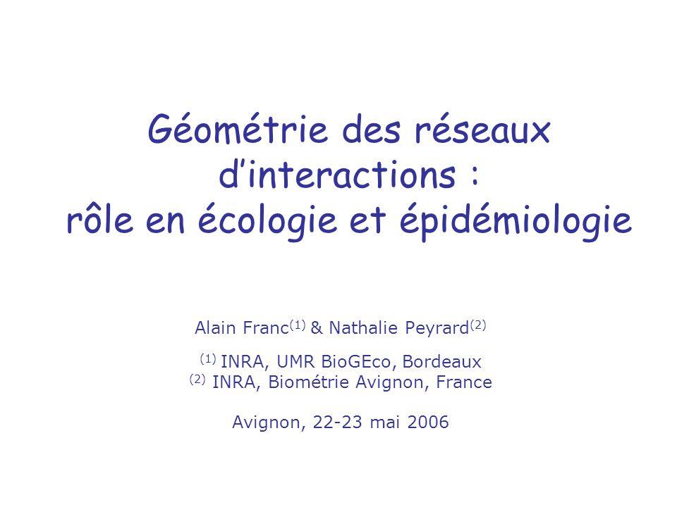 Géométrie des réseaux d'interactions : rôle en écologie et épidémiologie