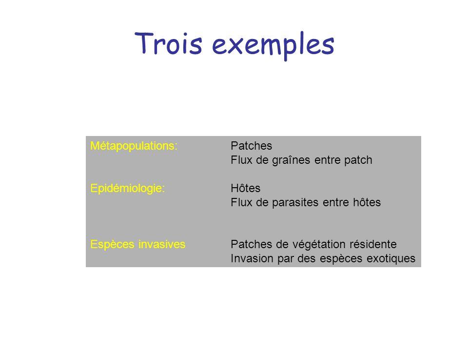 Trois exemples Métapopulations: Patches Flux de graînes entre patch