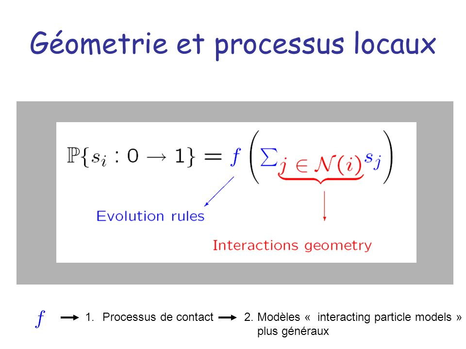 Géometrie et processus locaux
