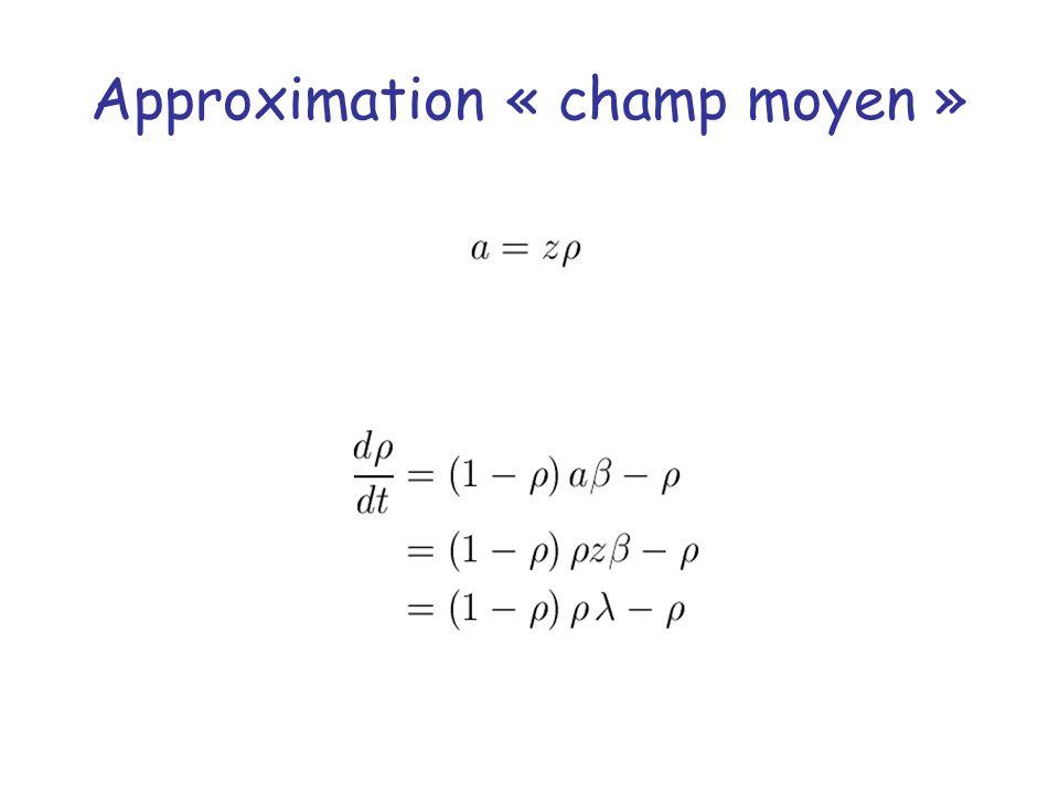 Approximation « champ moyen »