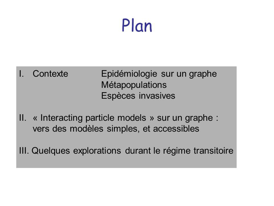 Plan I. Contexte Epidémiologie sur un graphe Métapopulations