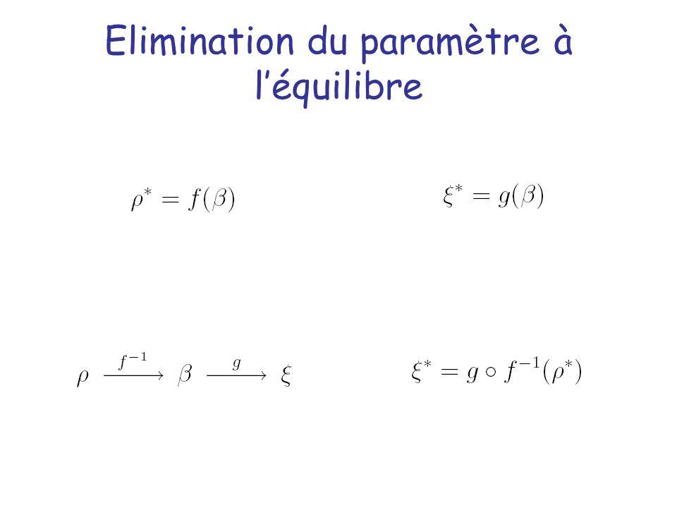 Elimination du paramètre à l'équilibre