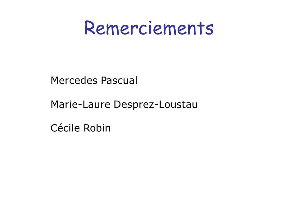 Remerciements Mercedes Pascual Marie-Laure Desprez-Loustau