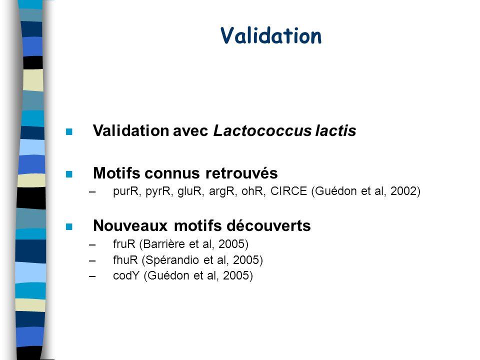 Validation Validation avec Lactococcus lactis Motifs connus retrouvés