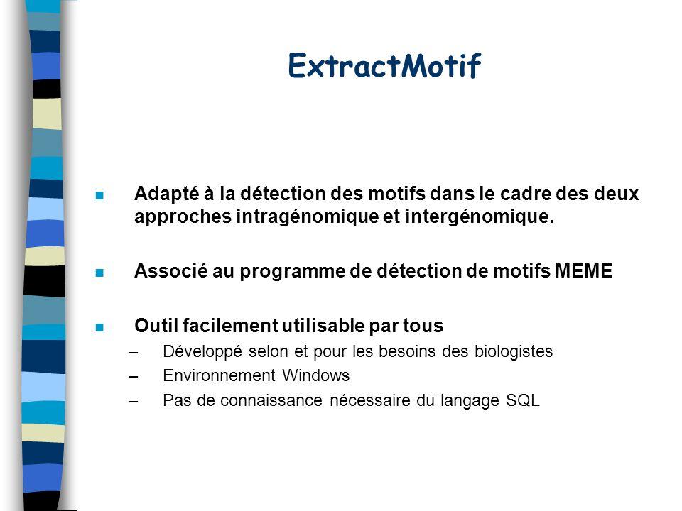 ExtractMotif Adapté à la détection des motifs dans le cadre des deux approches intragénomique et intergénomique.