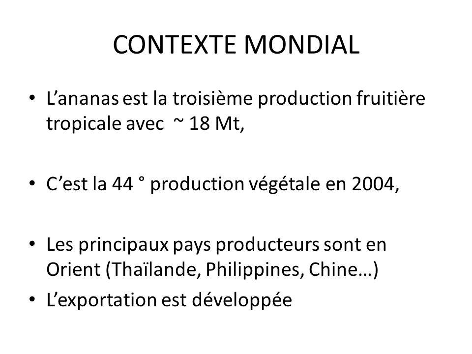 CONTEXTE MONDIAL L'ananas est la troisième production fruitière tropicale avec ~ 18 Mt, C'est la 44 ° production végétale en 2004,