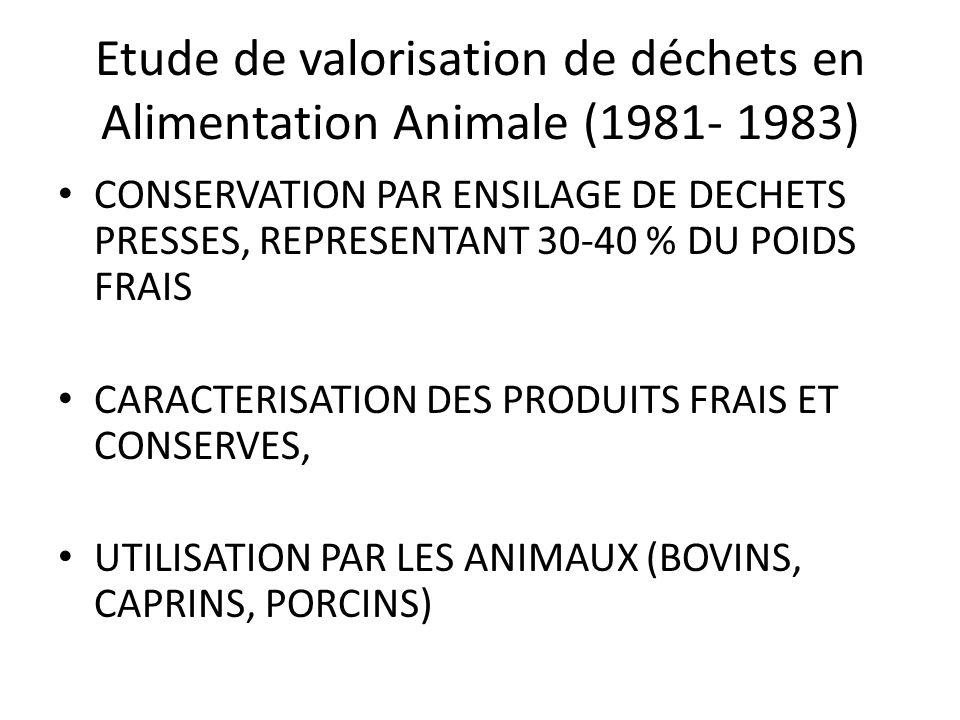 Etude de valorisation de déchets en Alimentation Animale (1981- 1983)