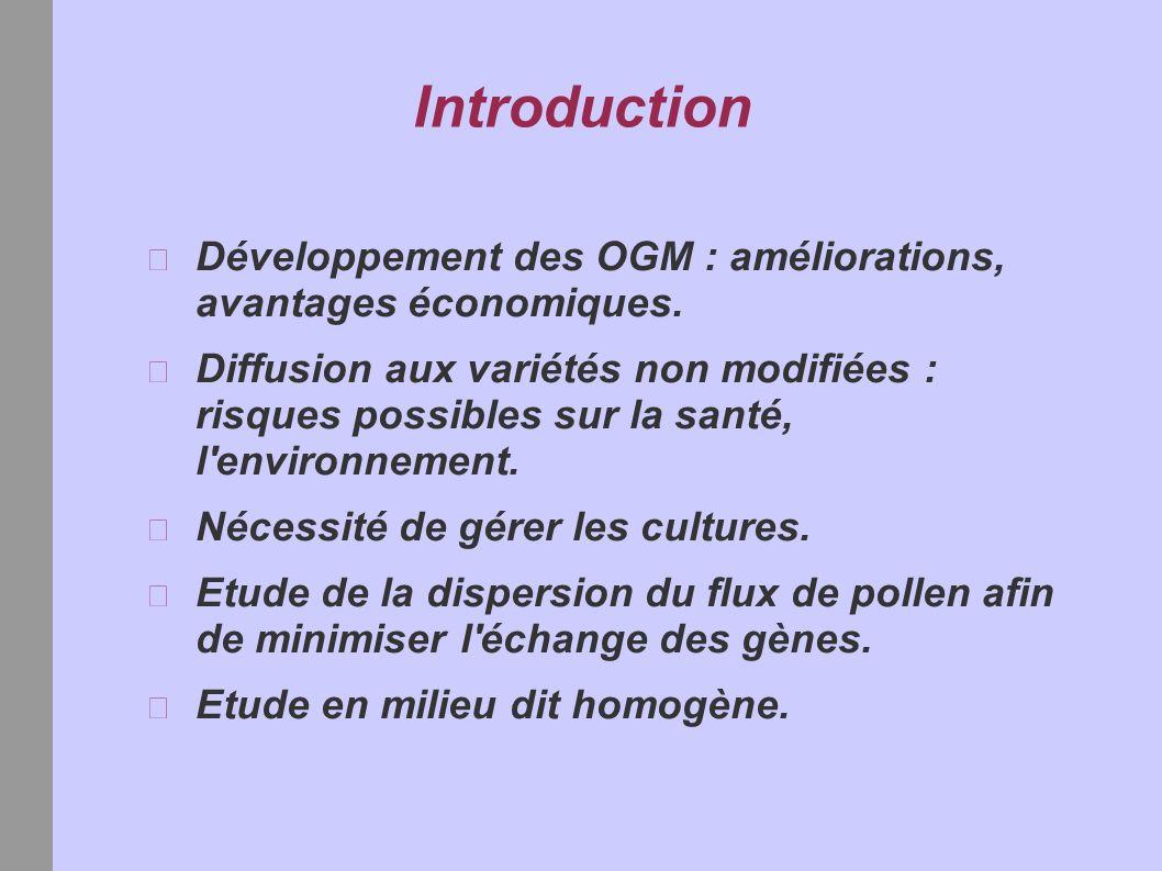 Introduction Développement des OGM : améliorations, avantages économiques.