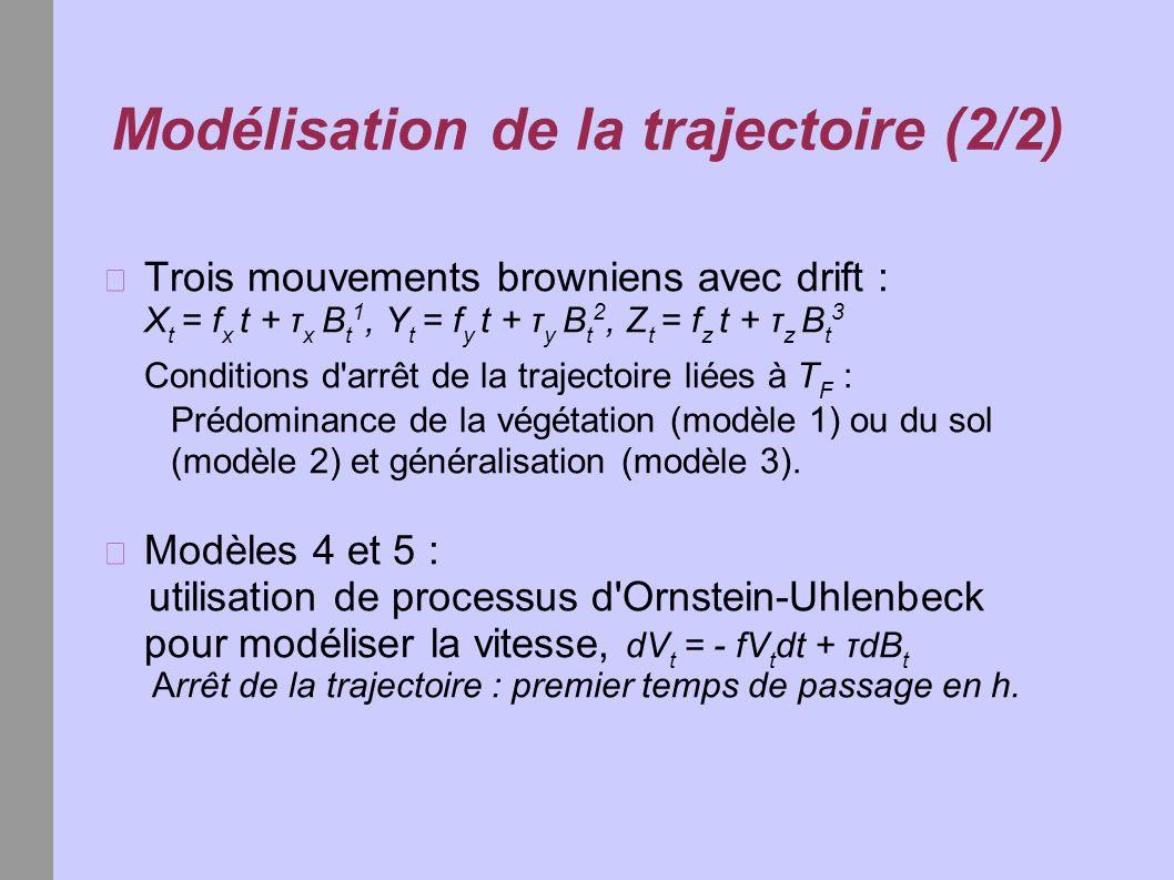 Modélisation de la trajectoire (2/2)