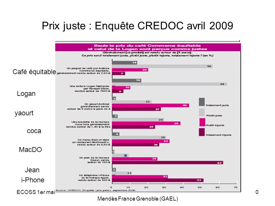 Prix juste : Enquête CREDOC avril 2009