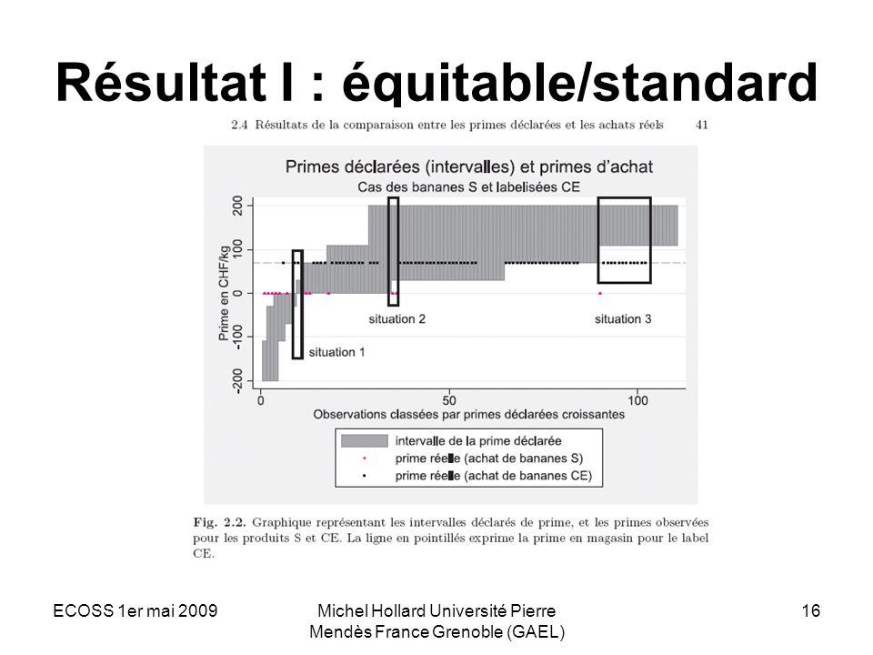 Résultat I : équitable/standard