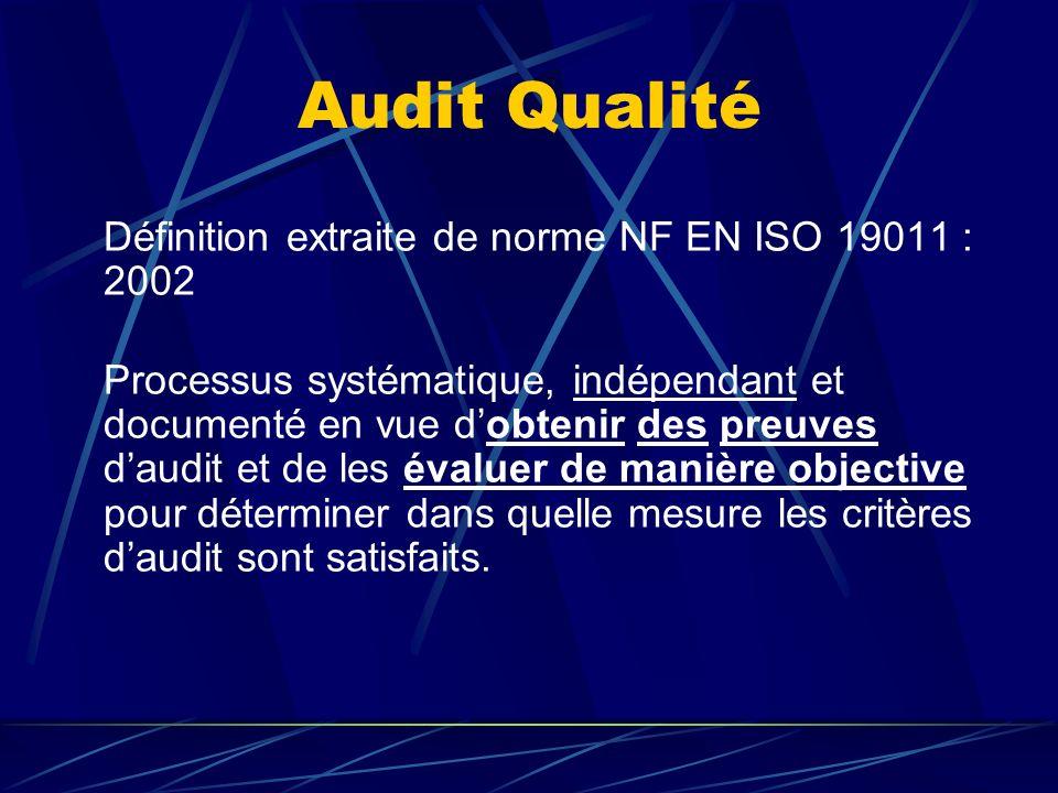 Audit Qualité Définition extraite de norme NF EN ISO 19011 : 2002