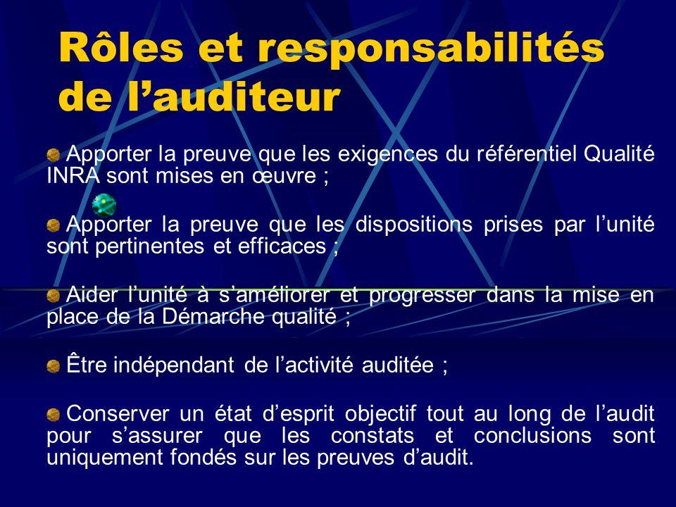 Rôles et responsabilités de l'auditeur