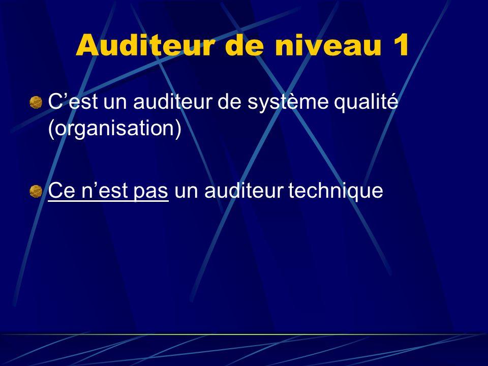 Auditeur de niveau 1C'est un auditeur de système qualité (organisation) Ce n'est pas un auditeur technique.