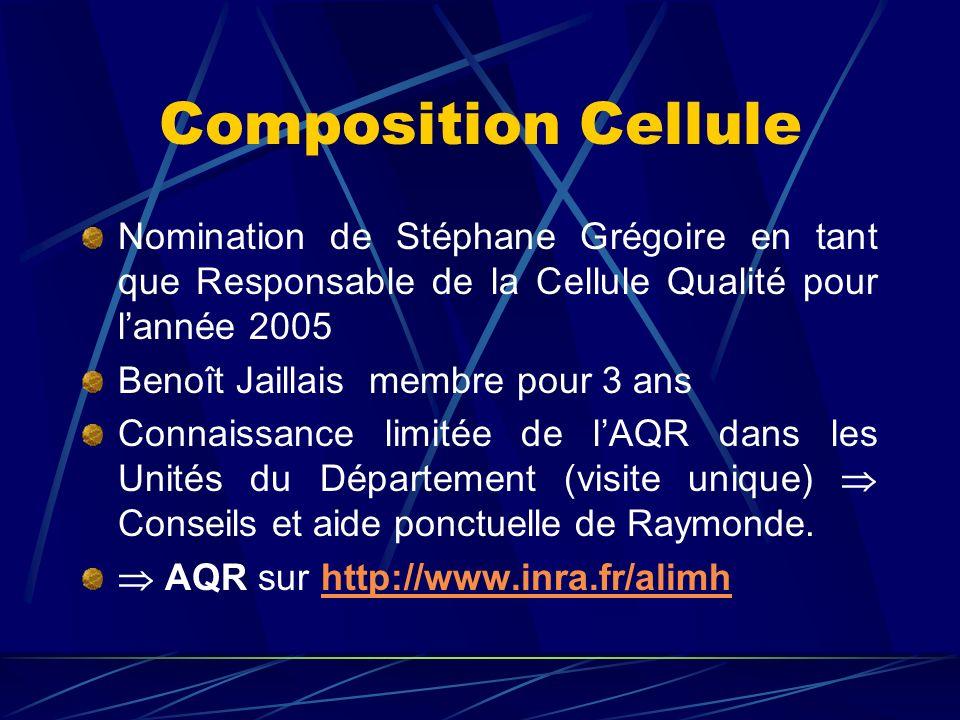 Composition CelluleNomination de Stéphane Grégoire en tant que Responsable de la Cellule Qualité pour l'année 2005.