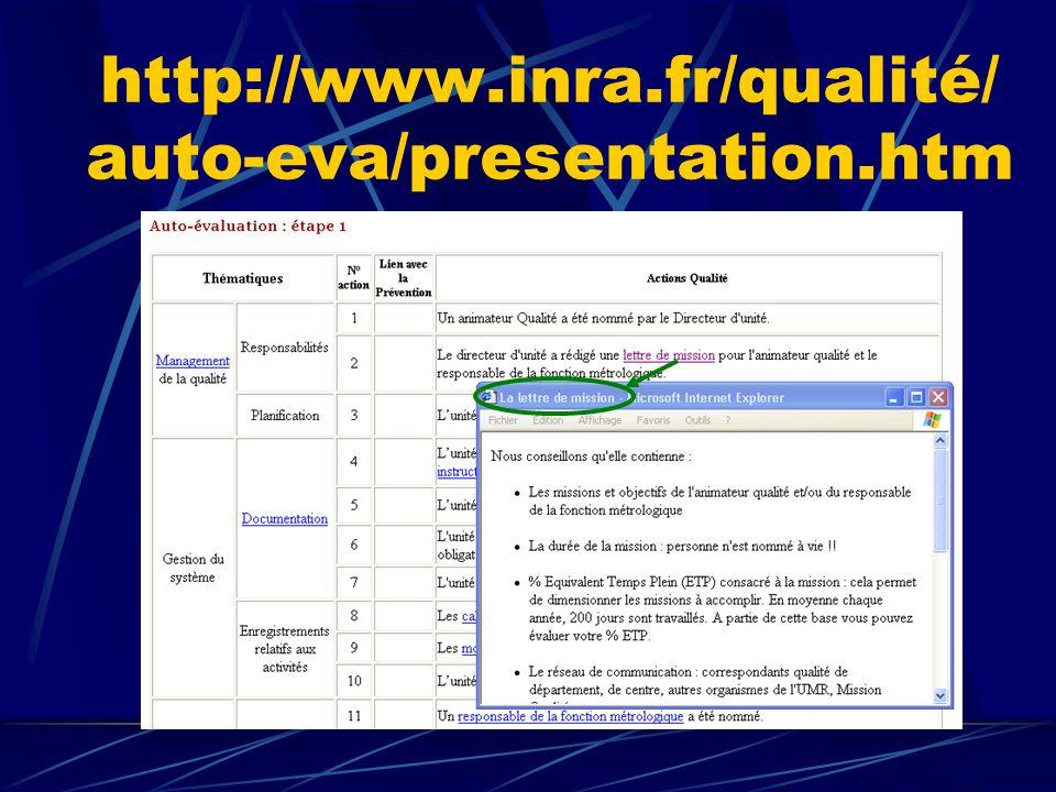 http://www.inra.fr/qualité/auto-eva/presentation.htm