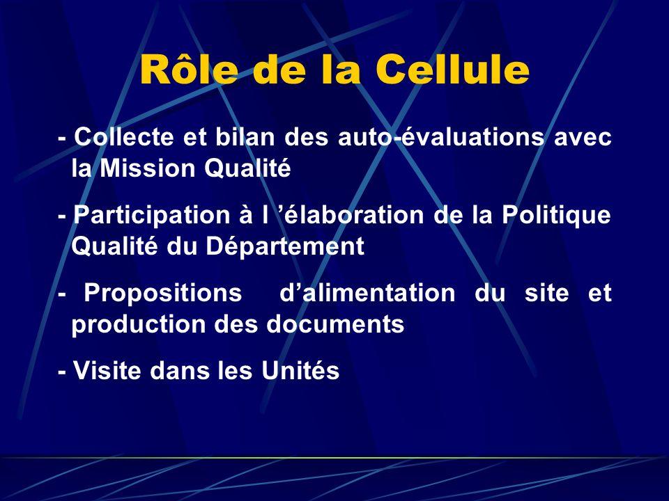 Rôle de la Cellule - Collecte et bilan des auto-évaluations avec la Mission Qualité.