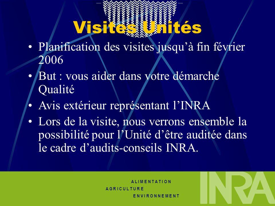 Visites Unités Planification des visites jusqu'à fin février 2006