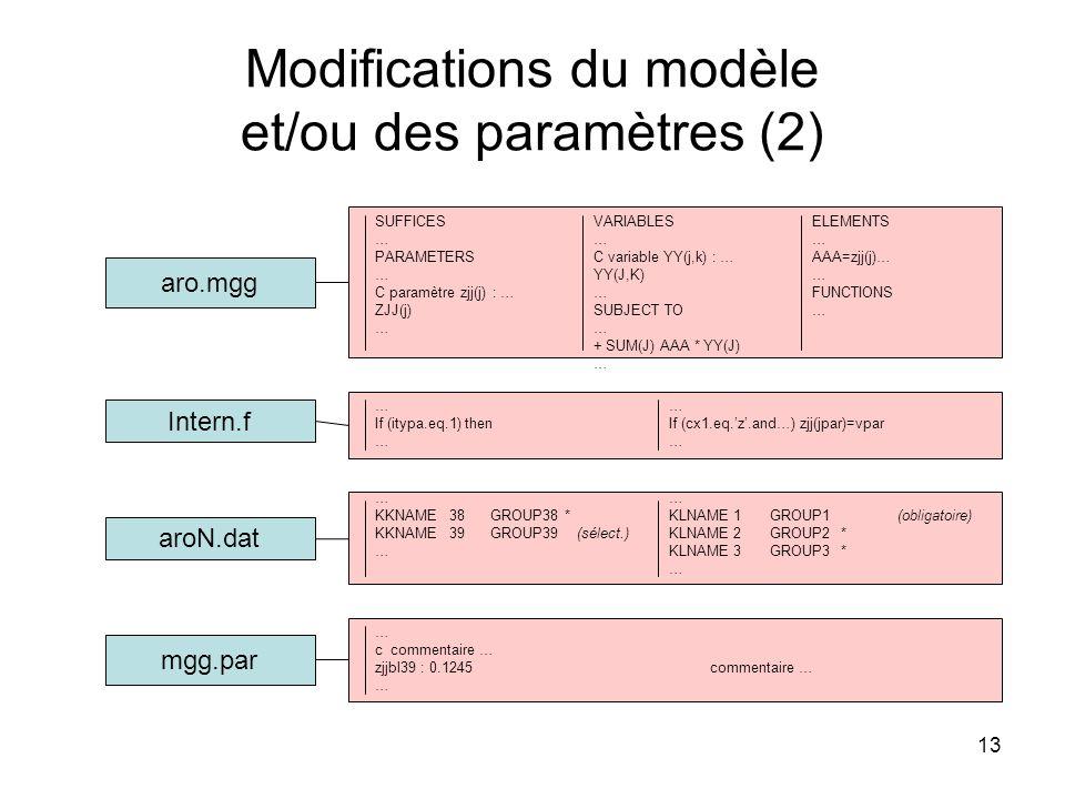 Modifications du modèle et/ou des paramètres (2)