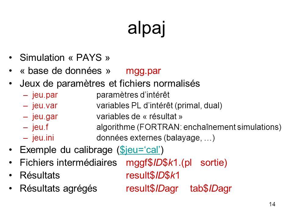 alpaj Simulation « PAYS » « base de données » mgg.par