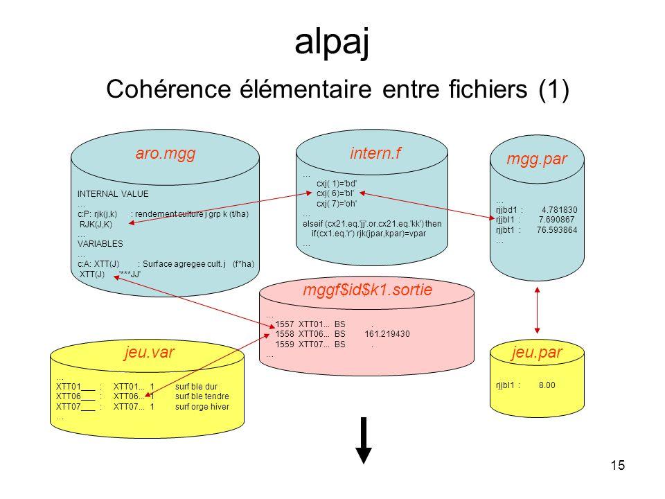 alpaj Cohérence élémentaire entre fichiers (1)