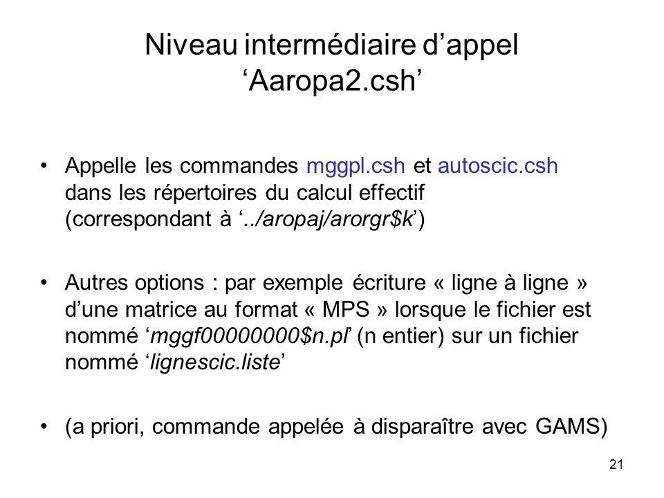 Niveau intermédiaire d'appel 'Aaropa2.csh'