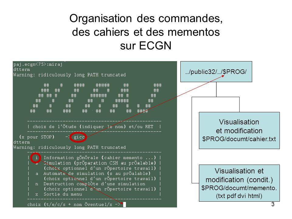 Organisation des commandes, des cahiers et des mementos sur ECGN