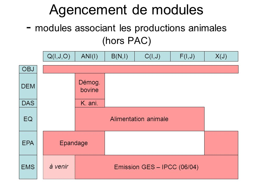 Agencement de modules - modules associant les productions animales (hors PAC)
