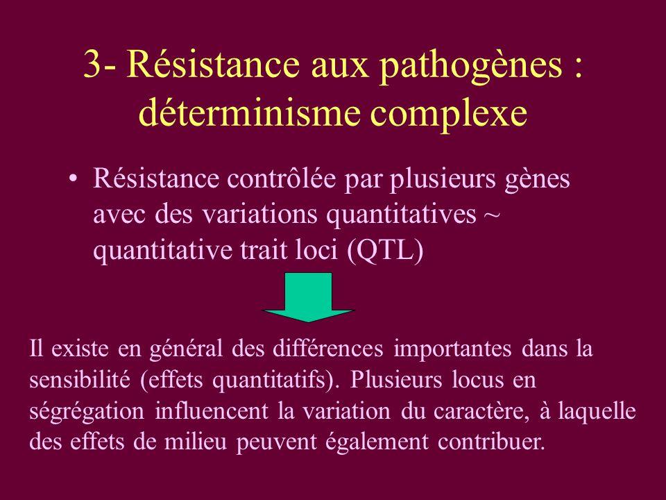 3- Résistance aux pathogènes : déterminisme complexe