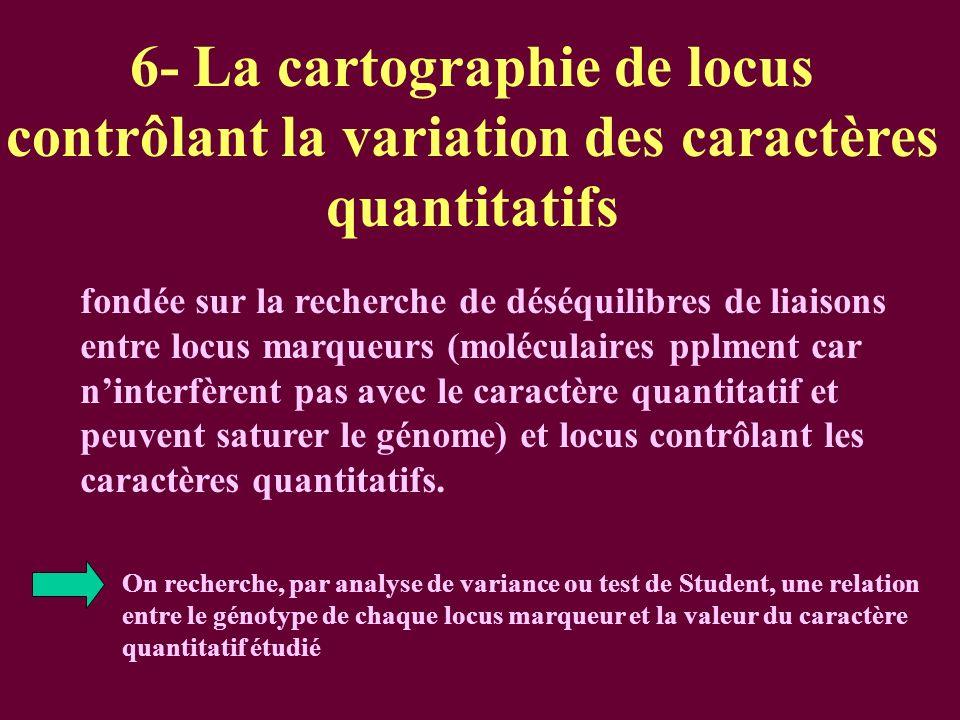 6- La cartographie de locus contrôlant la variation des caractères quantitatifs