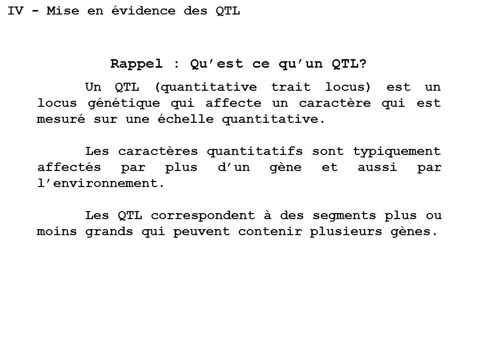 IV - Mise en évidence des QTL Rappel : Qu'est ce qu'un QTL