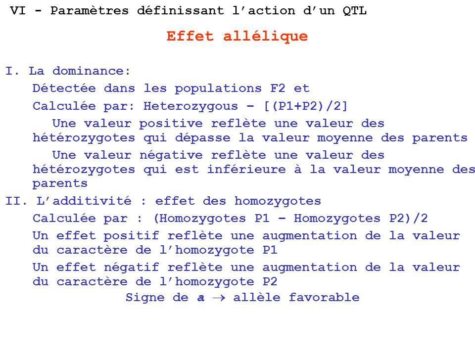 Effet allélique VI - Paramètres définissant l'action d'un QTL