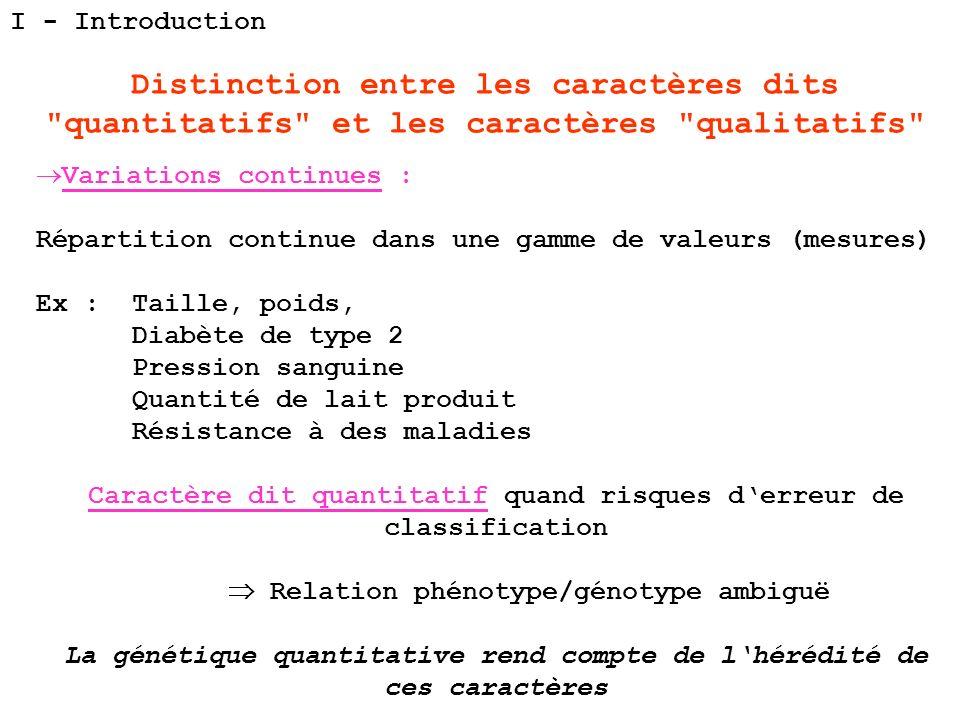 I - IntroductionDistinction entre les caractères dits quantitatifs et les caractères qualitatifs