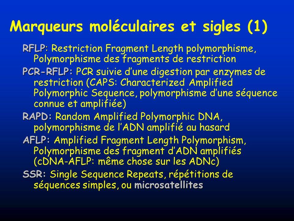 Marqueurs moléculaires et sigles (1)
