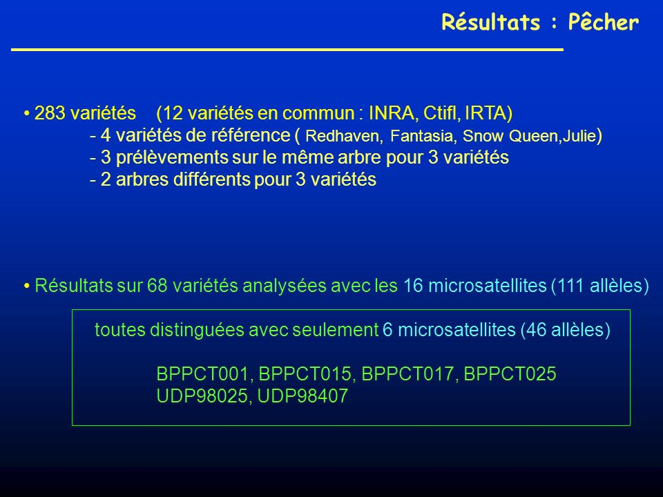 Résultats : Pêcher 283 variétés (12 variétés en commun : INRA, Ctifl, IRTA) - 4 variétés de référence ( Redhaven, Fantasia, Snow Queen,Julie)
