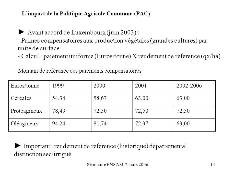 ► Avant accord de Luxembourg (juin 2003) :