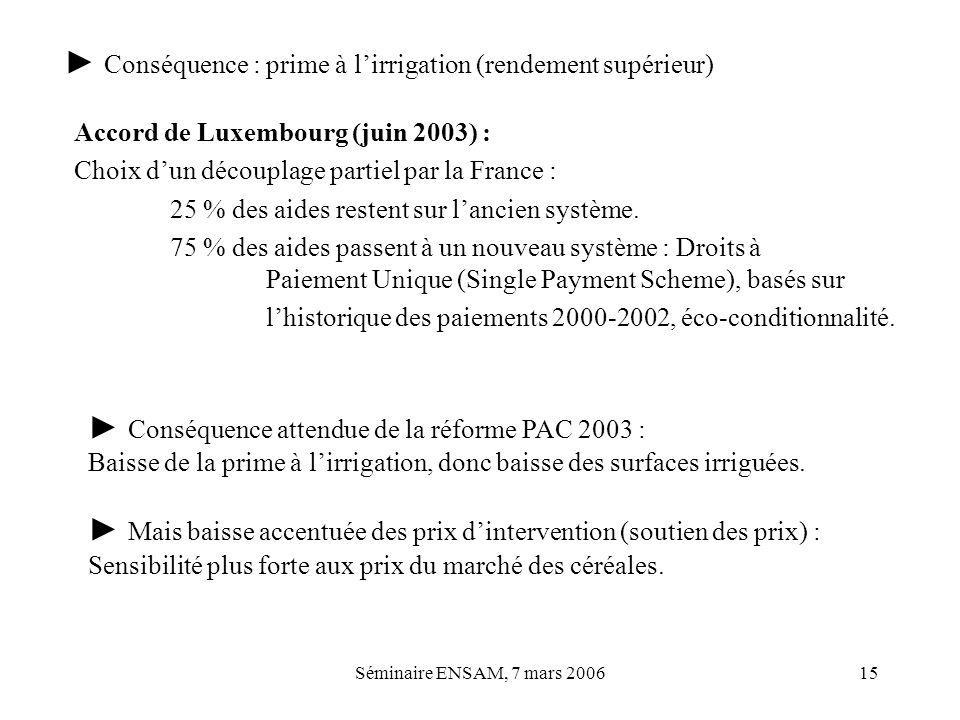 ► Conséquence : prime à l'irrigation (rendement supérieur)
