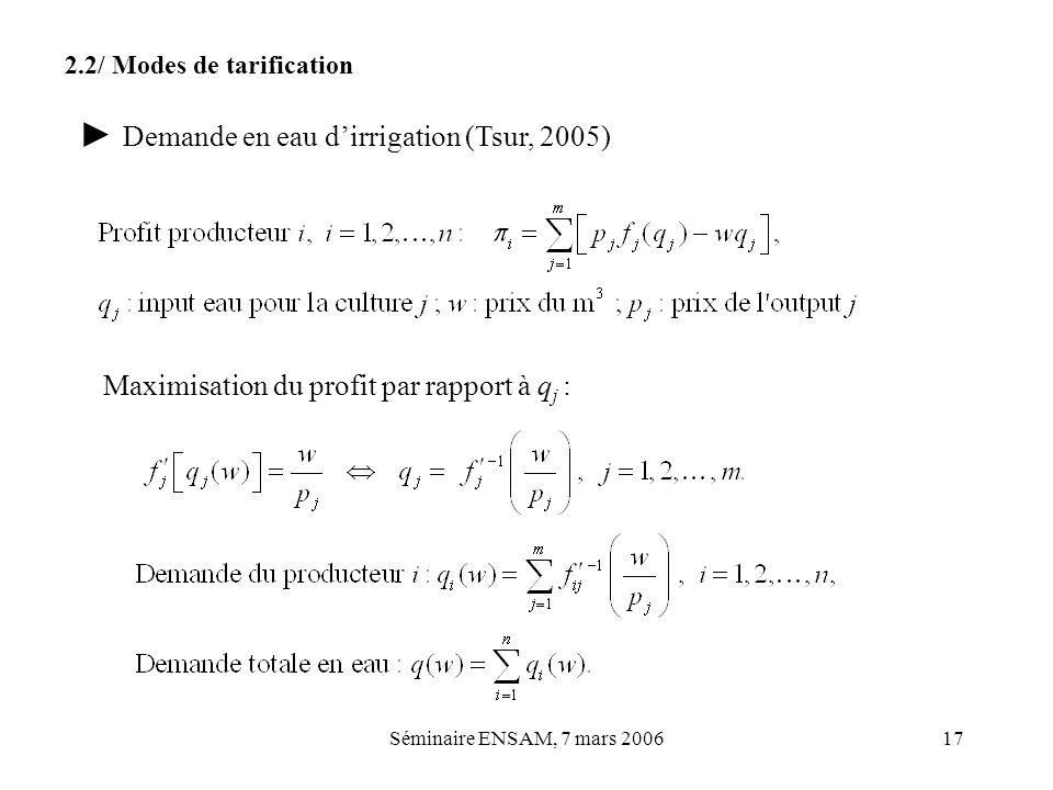 ► Demande en eau d'irrigation (Tsur, 2005)