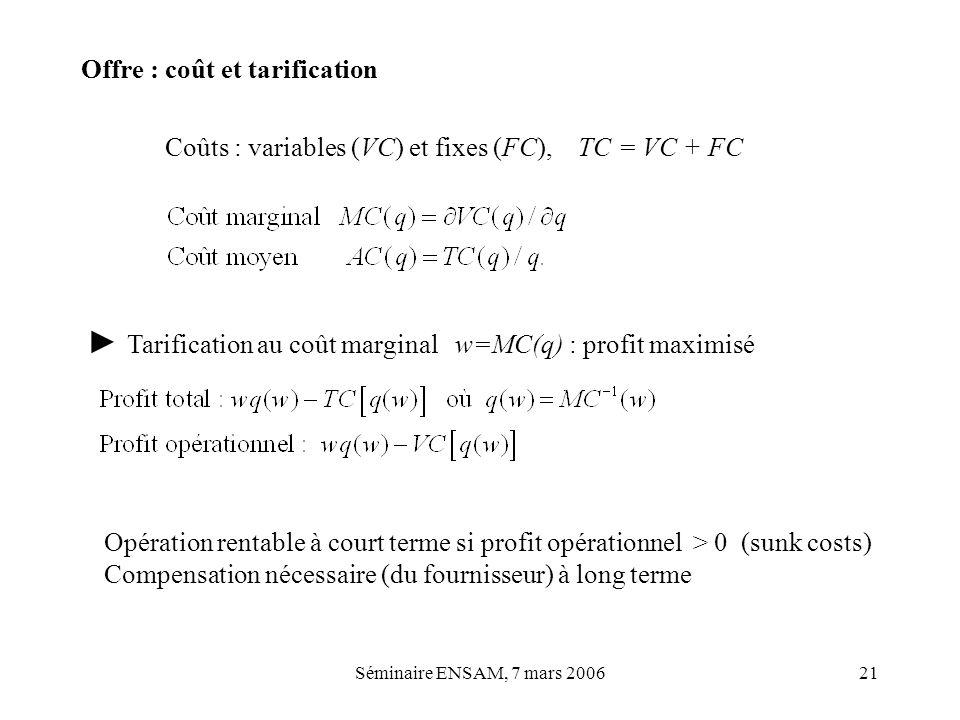 ► Tarification au coût marginal w=MC(q) : profit maximisé