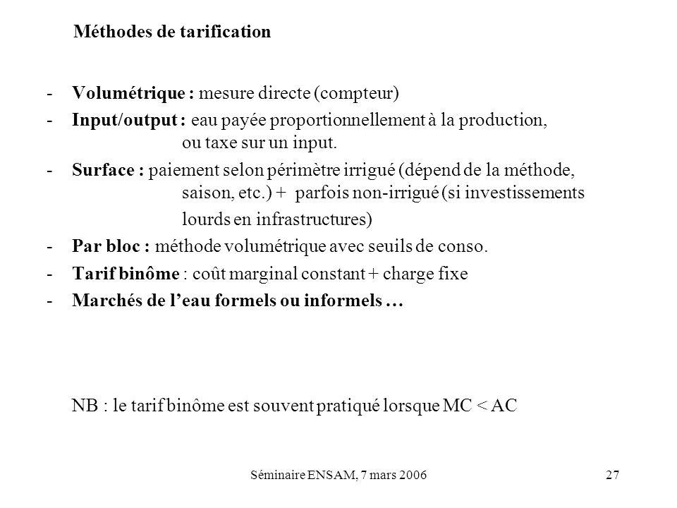 Méthodes de tarification