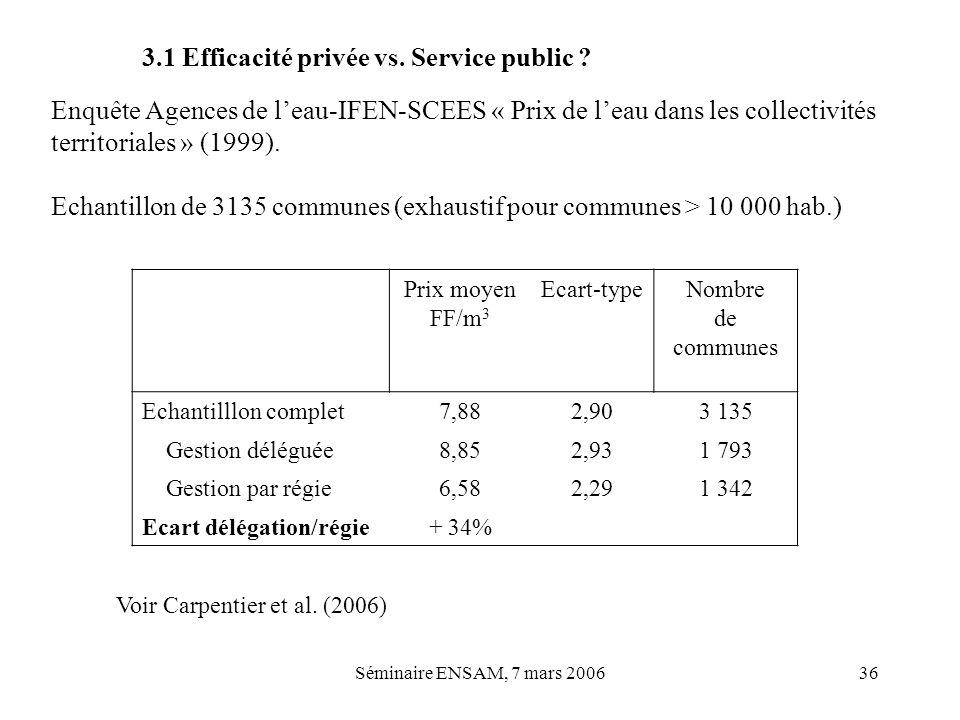 3.1 Efficacité privée vs. Service public
