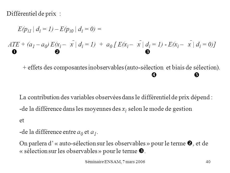 E(pi1 | di = 1) – E(pi0 | di = 0) =