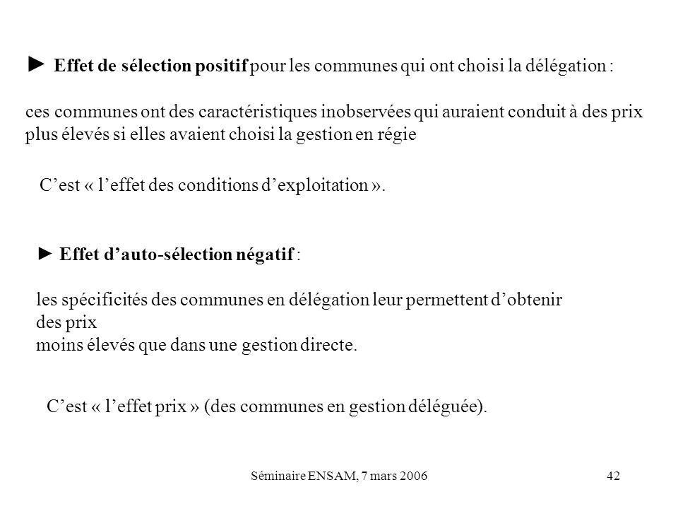 ► Effet de sélection positif pour les communes qui ont choisi la délégation :