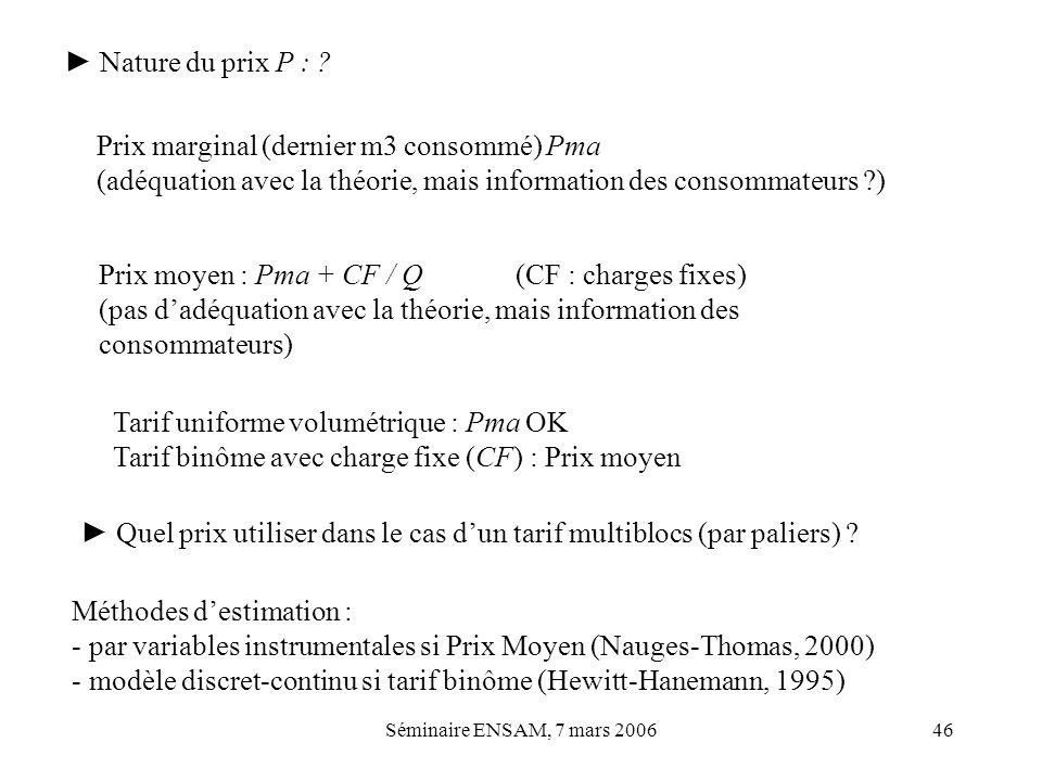 Prix marginal (dernier m3 consommé) Pma