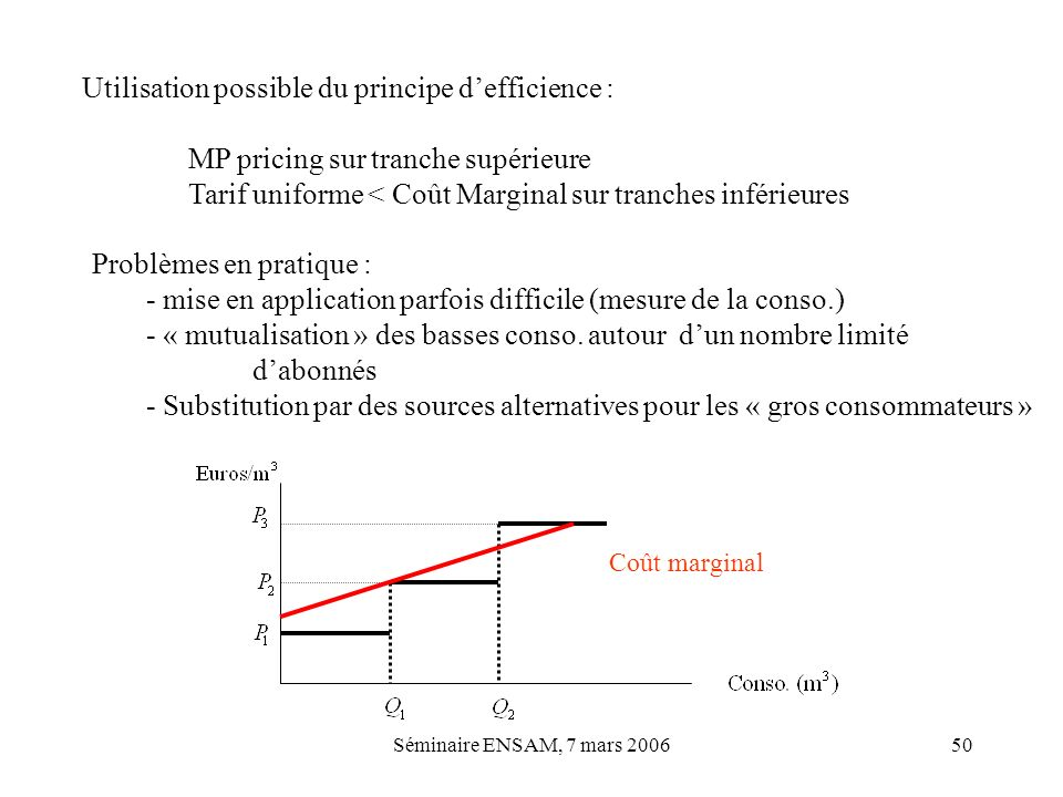 Utilisation possible du principe d'efficience :