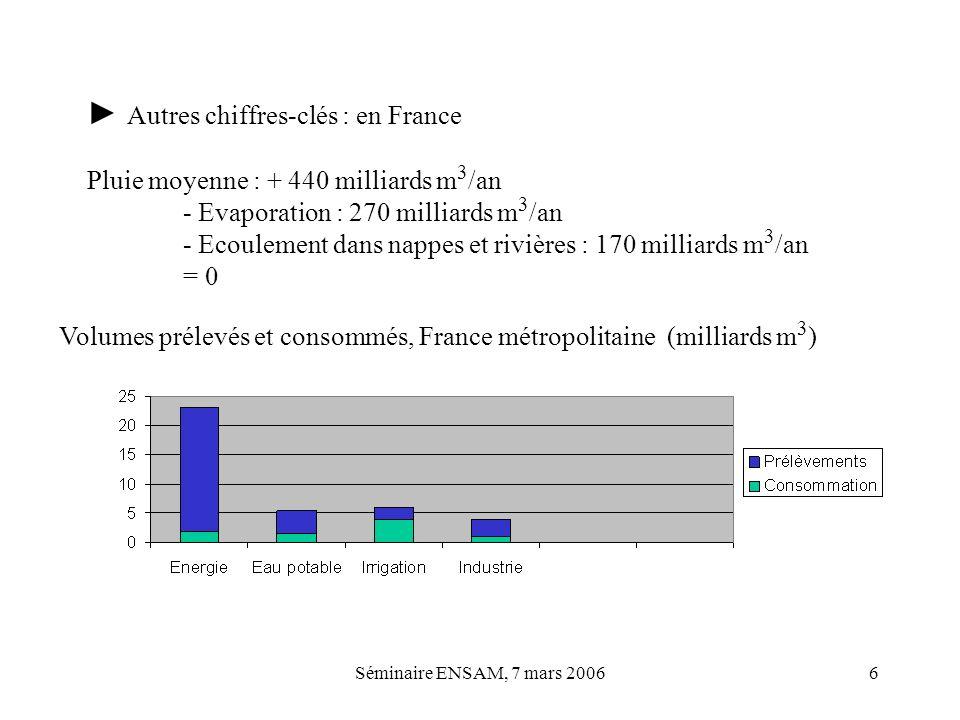 ► Autres chiffres-clés : en France