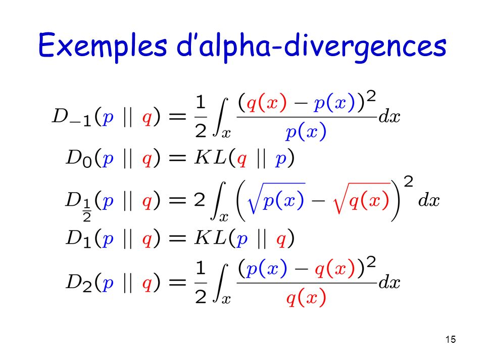 Exemples d'alpha-divergences