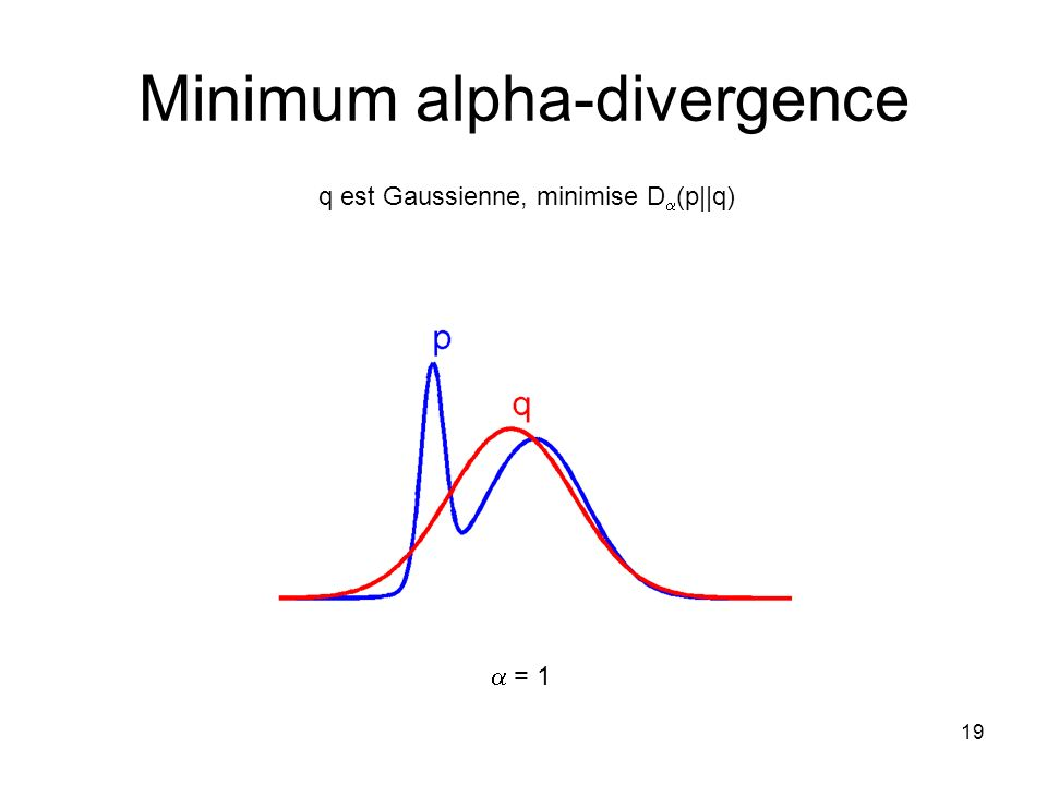 Minimum alpha-divergence