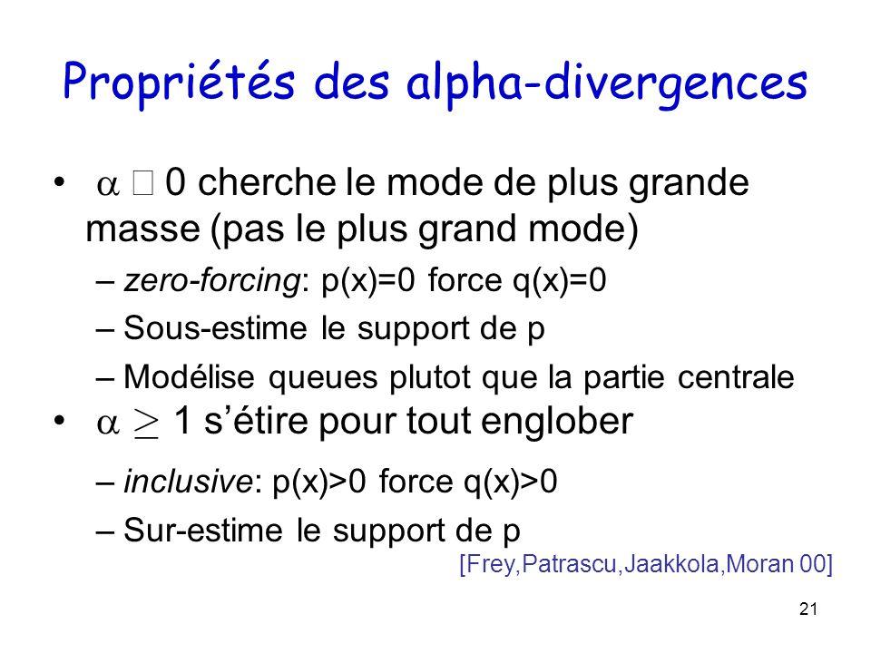 Propriétés des alpha-divergences